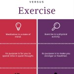Which is better for creativity?